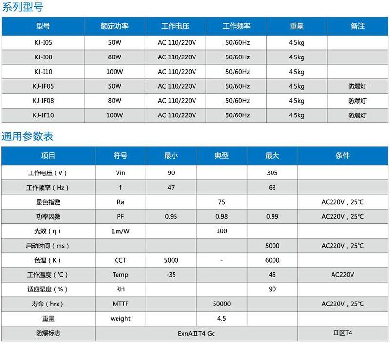 KJ-I室内系列雷竞技app官网灯