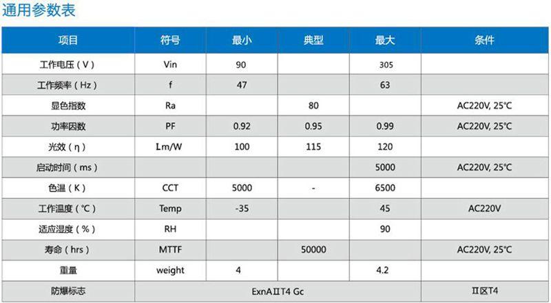 KJ-Y头盔系列雷竞技app官网灯